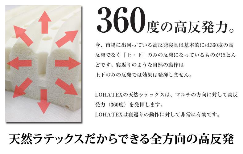 360度の高反発力