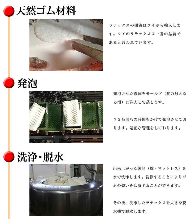 天然ゴム材料 発泡 洗浄・脱水